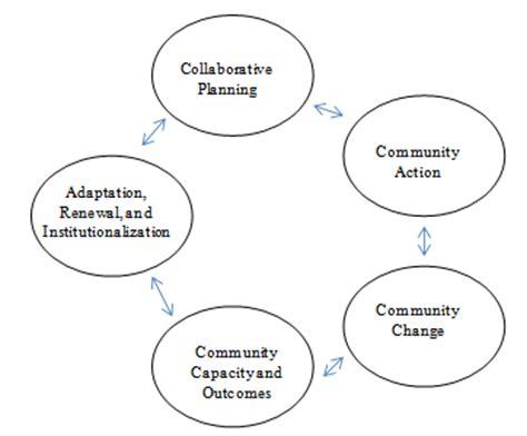 PART I Introduction to Nursing Research - healthprenhallcom
